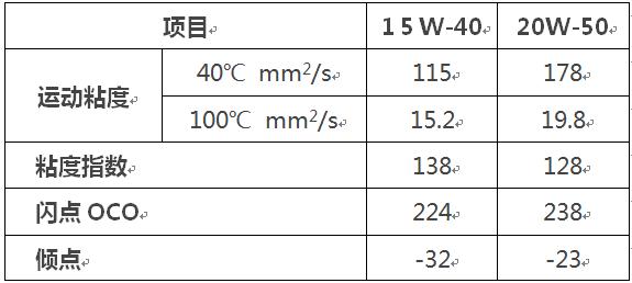 合元酯酯类全合成润滑油