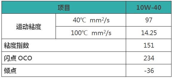 酯类全合成柴机油CK-4