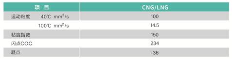 阿菲尔润滑油国六CNG/LNG酯类合成双燃料发动机油